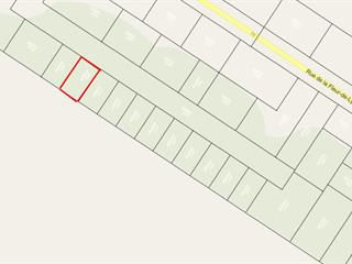 Lot for sale in Saint-Jean-sur-Richelieu, Montérégie, Rue  Non Disponible-Unavailable, 27304629 - Centris.ca