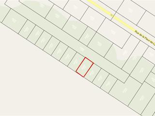 Lot for sale in Saint-Jean-sur-Richelieu, Montérégie, Rue  Non Disponible-Unavailable, 9111271 - Centris.ca