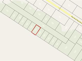 Lot for sale in Saint-Jean-sur-Richelieu, Montérégie, Rue  Non Disponible-Unavailable, 22670967 - Centris.ca