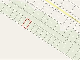 Lot for sale in Saint-Jean-sur-Richelieu, Montérégie, Rue  Non Disponible-Unavailable, 23267070 - Centris.ca