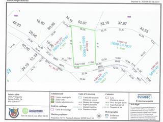 Lot for sale in Sainte-Adèle, Laurentides, boulevard  Mont-Rolland, 16772421 - Centris.ca