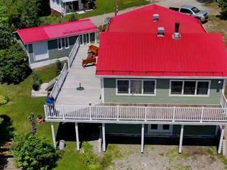 Maison à vendre à Guérin, Abitibi-Témiscamingue, 835, Chemin de la Pointe, 24516781 - Centris.ca