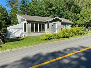 Maison à vendre à Mont-Tremblant, Laurentides, 75, Chemin du Lac-Duhamel, 19716228 - Centris.ca