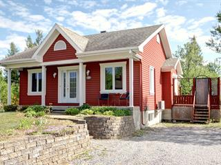 House for sale in Shannon, Capitale-Nationale, 20, Rue  Grogan, 17133537 - Centris.ca