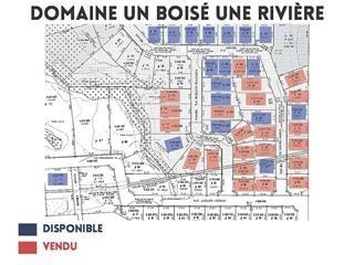 Lot for sale in Shawinigan, Mauricie, Rue  Madeleine-Beauchemin, 11183145 - Centris.ca