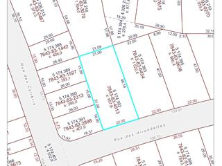 Lot for sale in Sainte-Anne-des-Monts, Gaspésie/Îles-de-la-Madeleine, 1, Rue des Hirondelles, 17420829 - Centris.ca