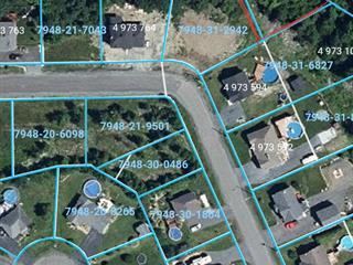 Terrain à vendre à Frontenac, Estrie, Rue des Cèdres, 27979218 - Centris.ca