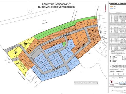 Terrain à vendre à Chicoutimi (Saguenay), Saguenay/Lac-Saint-Jean, 18, Rue  Gaston-L.-Tremblay, 22761003 - Centris.ca