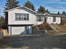 House for sale in Notre-Dame-de-la-Merci, Lanaudière, 2209, Chemin des Merles, 10306287 - Centris.ca