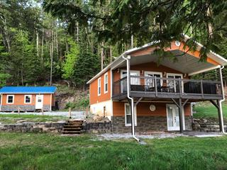 Cottage for sale in Gracefield, Outaouais, 84, Chemin  Théophil-Barbe, 23395878 - Centris.ca