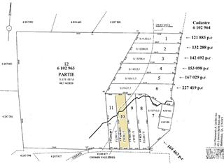 Lot for sale in Sainte-Catherine-de-Hatley, Estrie, Chemin  Vallières, 23127274 - Centris.ca