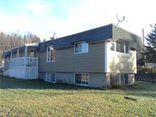 Maison mobile à vendre à Sainte-Rose-du-Nord, Saguenay/Lac-Saint-Jean, 980, Rue du Quai, 15807023 - Centris