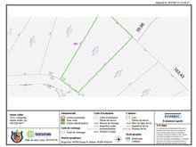 Terrain à vendre à Sainte-Adèle, Laurentides, Rue des Cimes, 25934881 - Centris.ca