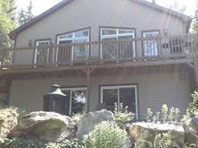 House for sale in Saint-Aimé-du-Lac-des-Îles, Laurentides, 1000, Chemin du Tour-du-Lac, 25918044 - Centris
