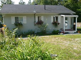 Maison à vendre à Mont-Laurier, Laurentides, 2104, Chemin de l'Aubergiste, 28610968 - Centris.ca