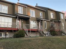 House for sale in Lac-Beauport, Capitale-Nationale, 77, Chemin des Fougeroles, 17122739 - Centris.ca