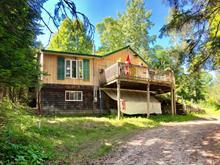 Maison à vendre à La Pêche, Outaouais, 1, Chemin  Cécile-Roy, 22212856 - Centris
