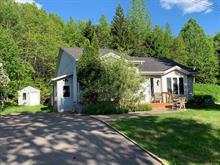 Maison à vendre à Mont-Tremblant, Laurentides, 1030, Rue  Estelle, 21700102 - Centris