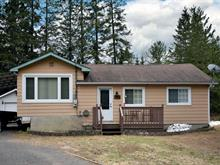 House for sale in Saint-Jean-de-Matha, Lanaudière, 502, Rue  Selander, 23825237 - Centris.ca