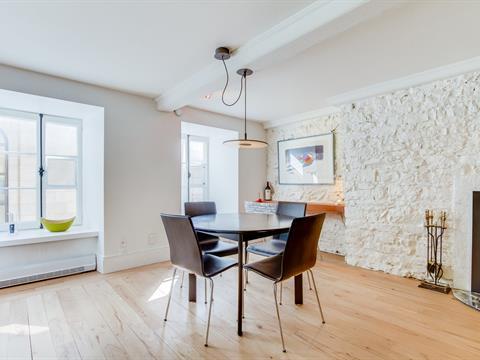 Condo for sale in Québec (La Cité-Limoilou), Capitale-Nationale, 16, Rue  Sous-le-Cap, 21682465 - Centris.ca
