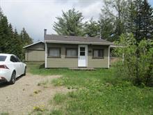 Maison à vendre à Saint-Mathieu-du-Parc, Mauricie, 100, Chemin du Lac-Mclaren, 22289600 - Centris.ca