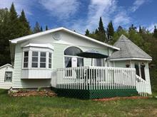 Maison à vendre à Val-des-Lacs, Laurentides, 248, Chemin de Val-des-Lacs, 28880414 - Centris.ca