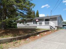 House for sale in L'Ascension, Laurentides, 44, Rue de la Montagne, 11106464 - Centris.ca