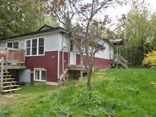 Maison à vendre à Gore, Laurentides, 24, Chemin du Lac-Chevreuil, 12328881 - Centris.ca