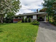 Maison à vendre à Pierrefonds-Roxboro (Montréal), Montréal (Île), 55, 13e Avenue, 18849301 - Centris