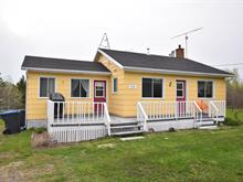 Maison à vendre à Témiscouata-sur-le-Lac, Bas-Saint-Laurent, 194, Route  232 Ouest, 11740562 - Centris