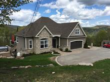 House for sale in Sainte-Anne-des-Lacs, Laurentides, 8 - 8A, Chemin des Ancolies, 27497778 - Centris.ca