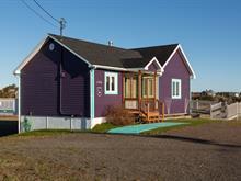 Duplex à vendre à Les Îles-de-la-Madeleine, Gaspésie/Îles-de-la-Madeleine, 176, Route  199, 10502005 - Centris.ca