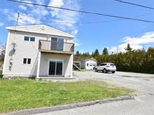 Maison à vendre à Notre-Dame-des-Neiges, Bas-Saint-Laurent, 5, Rue des Falaises, 27577950 - Centris.ca