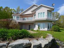 Maison à vendre à Notre-Dame-de-Pontmain, Laurentides, 3, Route  311, 23159641 - Centris.ca