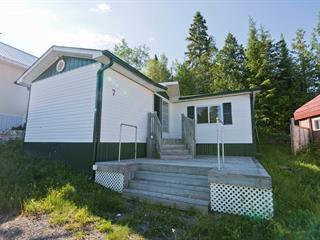 House for sale in Val-d'Or, Abitibi-Témiscamingue, 451, Chemin de la Plage-Lemoyne, apt. 7, 9399400 - Centris.ca