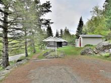 Chalet à vendre à Piedmont, Laurentides, 701, Chemin de la Rivière, 19448880 - Centris.ca