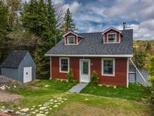 House for sale in Saint-Adolphe-d'Howard, Laurentides, 48, Chemin du Sommet, 21805043 - Centris.ca