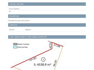 Terrain à vendre à Bégin, Saguenay/Lac-Saint-Jean, 15, Chemin  Truchon, 15573203 - Centris.ca