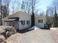 House for sale in Gore, Laurentides, 10, Chemin des Jasmins, 28529684 - Centris.ca