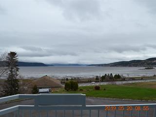 Maison à vendre à Saguenay (La Baie), Saguenay/Lac-Saint-Jean, 999, Avenue  Mathieu, 22677926 - Centris.ca