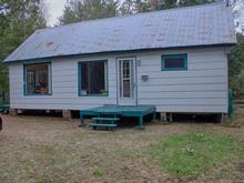 House for sale in Ripon, Outaouais, 10, Chemin  Therrien, 11853031 - Centris.ca