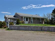 Hobby farm for sale in Saint-Antonin, Bas-Saint-Laurent, 641Z, Chemin de Rivière-Verte, 15352901 - Centris.ca