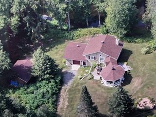 Cottage for sale in Amherst, Laurentides, 199, Chemin  Michel-Nigen, 21435561 - Centris.ca