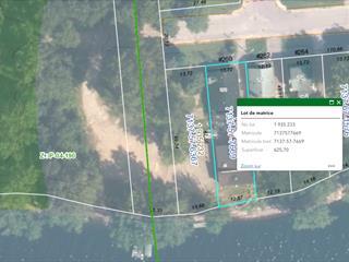 Terrain à vendre à Gatineau (Gatineau), Outaouais, 260, Rue  Riviera, 28656279 - Centris.ca