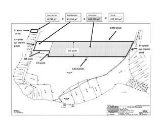Terrain à vendre à Lac-Sergent, Capitale-Nationale, B, Chemin de la Montagne, 9069519 - Centris.ca