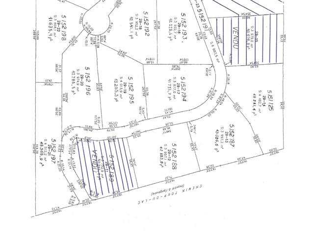 Lot for sale in Lac-des-Plages, Outaouais, Impasse de la Montagne, 18842306 - Centris.ca
