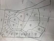 Terrain à vendre à Kiamika, Laurentides, Rue  Non Disponible-Unavailable, 15462213 - Centris.ca