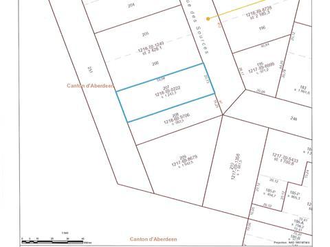 Terrain à vendre à Rapides-des-Joachims, Outaouais, Rue des Sources, 9264071 - Centris