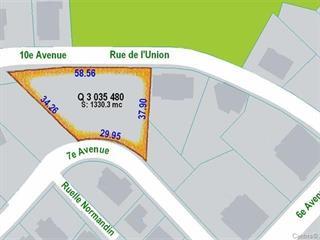 Lot for sale in Shawinigan, Mauricie, Rue de l'Union, 23814772 - Centris.ca