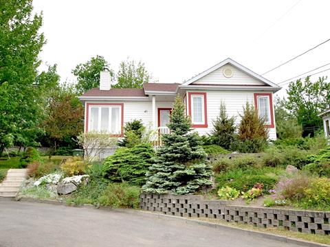 House for sale in Rivière-du-Loup, Bas-Saint-Laurent, 43, Rue  Gérard-Lapointe, 14082599 - Centris.ca